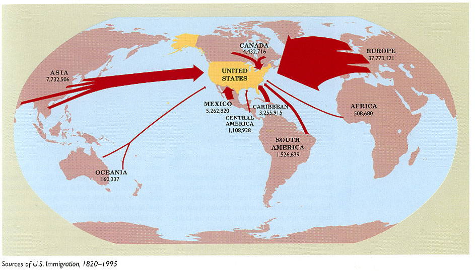 America Immigration And Migration Patterns Immigration Animation